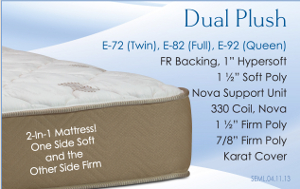 Photo of Dual Plush Mattress Specifications